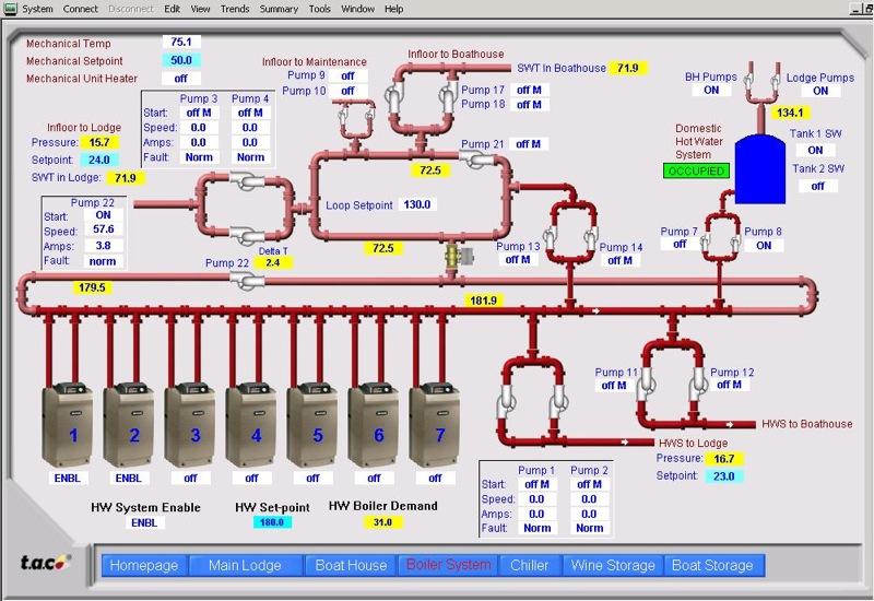 Boiler System: Chiller Boiler System